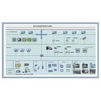SHINVA Process Information System