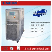 Highly Dynamic Temperature Control Systems
