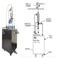 Aseptic class mobile pure steam sampling NSQ3