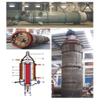 DZ series molecular distillation series