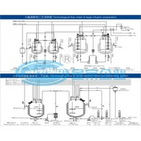 Injection Whole Set Dispensing System Plant